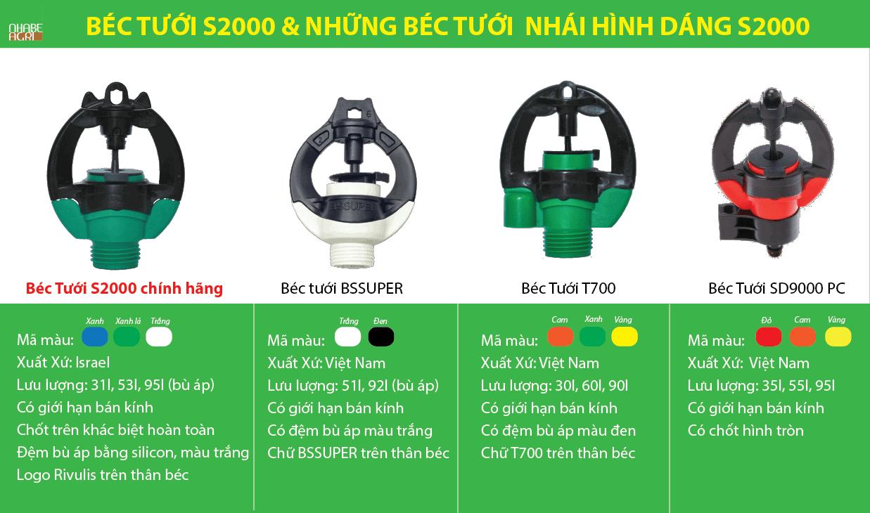 bec-tuoi-s2000-chinh-hang